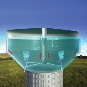 Royce-Water-Technologies-PHi-Large-Bubble